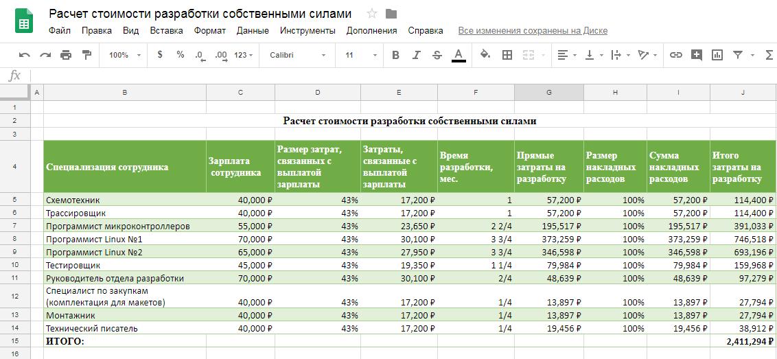 Таблица расчета стоимости  разработки (скриншот)