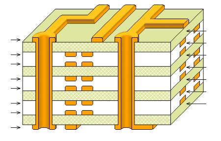 Печатная плата без компонентов (процессорный модуль на процессоре NXP iMX7)